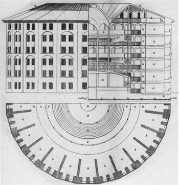 Diseño del panopticón de Bentham.