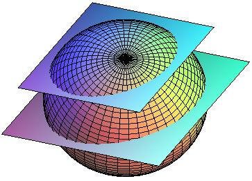 sección de una esfera por un plano