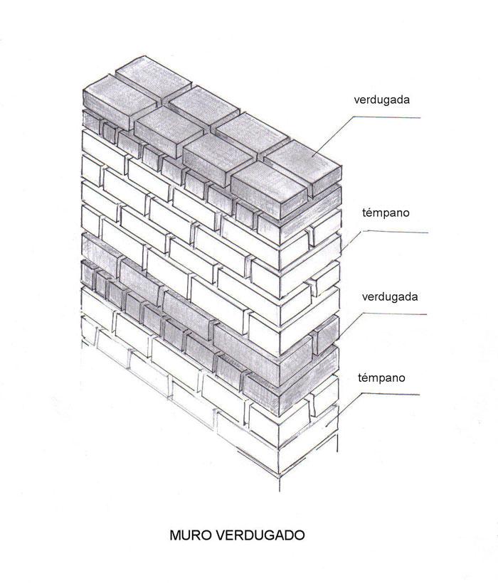 Cimentaciones continuas - Urbipedia - Archivo de Arquitectura