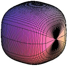 """""""Esfera"""" con la norma 3"""