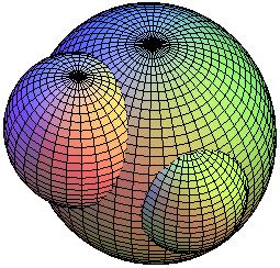 intersección de esferas