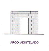 Arco Adintelado.jpg