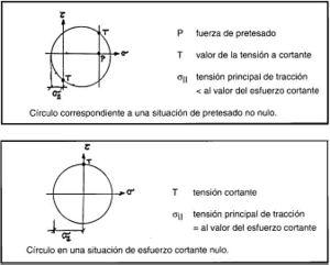 Modelo rotura 4.jpg