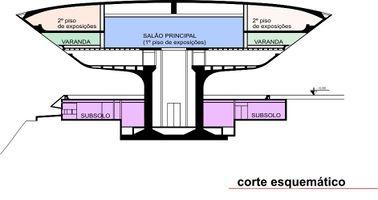 Niemeyer.MuseoNiteoi.Planos5.jpg