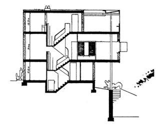 Le Corbusier. Casa doble.Planos6.jpg