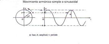 Oscilaciones acústicas