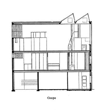 Le Corbusier. Casa Ozenfant.Planos3.jpg