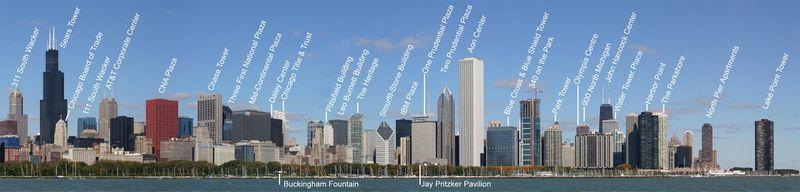Chicago Skyline Crop Labeled 2560 ver2.jpg