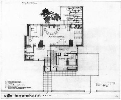 Aalto.CasaTammekann.Planos1.JPG