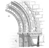 Arc.eglise.Saint.Etienne.Nevers.png