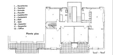Sert.CasaGalobart.Planos3.jpg