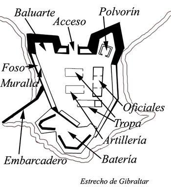 Fuerte de El Tolmo.jpg
