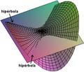 Paraboloide hiperbólico sección.png