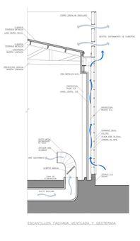 Almazara Olisur.detalle-fachada-ventilada-gha-582x1000.jpg