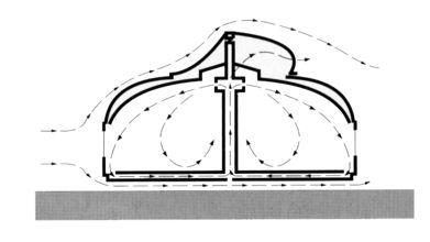 Casa wichita-diagrama explicativo de la circulacion del aire.jpg