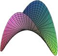 Paraboloide hiperbólico 0.png