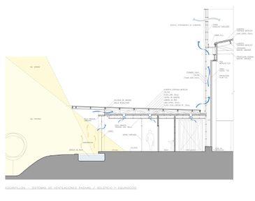 Almazara Olisur.detalle-sistema-ventilacion-pasiva-gha.jpg