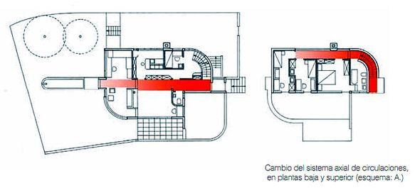 Scharoun.Casa33.PlanosA7.jpg