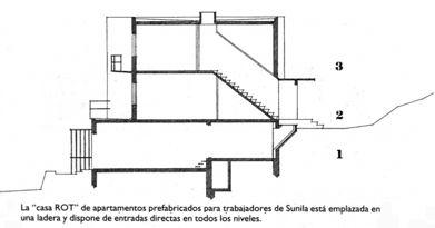 AlvarAalto.Sunila.Planos3.jpg
