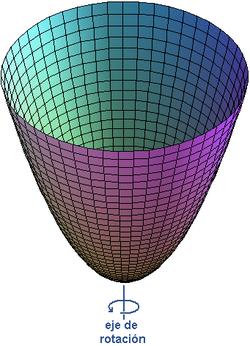 Paraboloide de revolución 1.png