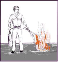 Extintor manual