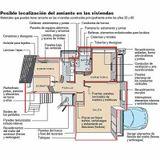 Posible localizacion amianto viviendas.jpg