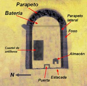 Batería de San Antonio de algeciras.jpg