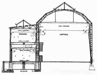 Behrens.Fabrica de turbinas AEG.seccion.jpg
