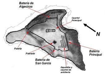 Fuerte de Isla Verde anterior a la reforma de 1745.