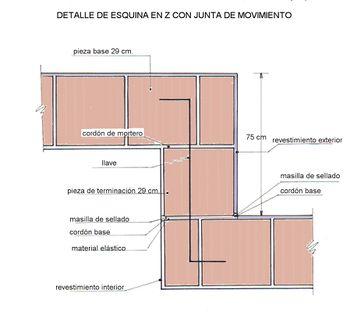Muros de bloques cerámicos con esquina en Z