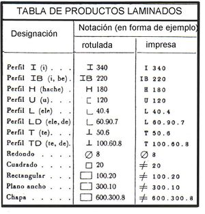 Tabla-de-Productos-Laminado.jpg