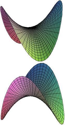 Paraboloide hiperbólico.png